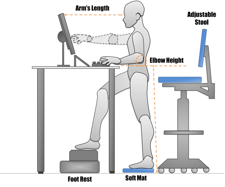 Transition Your Office To Sit To Stand Desks Ethosource
